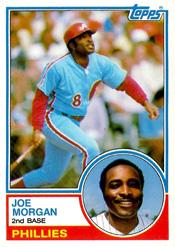 Joe Morgan Vs Cards Different Uniform Familiar Result Retrosimba Joe morgan career batting statistics for major league, minor league, and postseason baseball. joe morgan vs cards different uniform